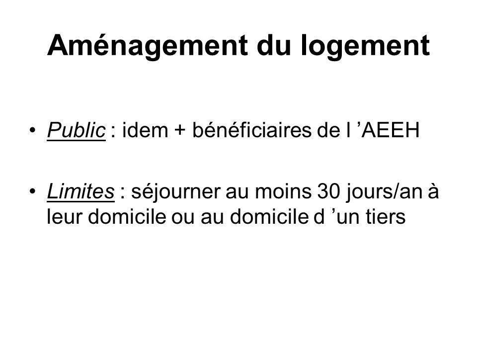 Aménagement du logement Public : idem + bénéficiaires de l AEEH Limites : séjourner au moins 30 jours/an à leur domicile ou au domicile d un tiers