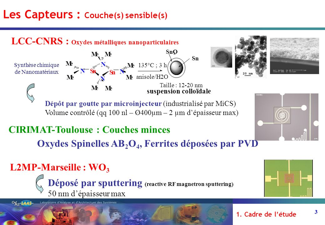 3 Les Capteurs : Couche(s) sensible(s) 1. Cadre de létude Synthèse chimique de Nanomatériaux Sn N N Sn N N MeMe Me Me Me Me Me Me Sn SnO x suspensionc