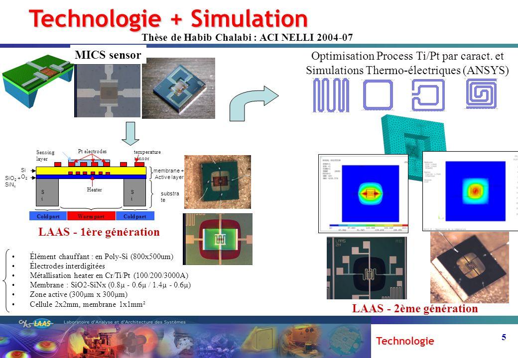 5 Élément chauffant : en Poly-Si (800x500um) Électrodes interdigitées Métallisation heater en Cr/Ti/Pt (100/200/3000A) Membrane : SiO2-SiNx (0.8µ - 0.