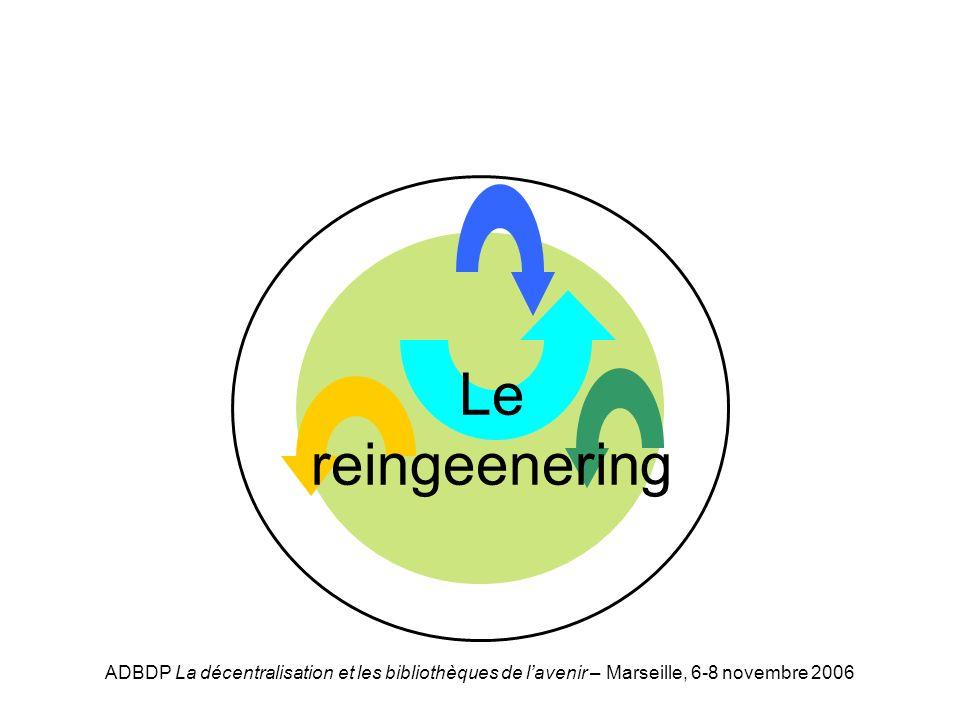 ADBDP La décentralisation et les bibliothèques de lavenir – Marseille, 6-8 novembre 2006 Le reingeenering