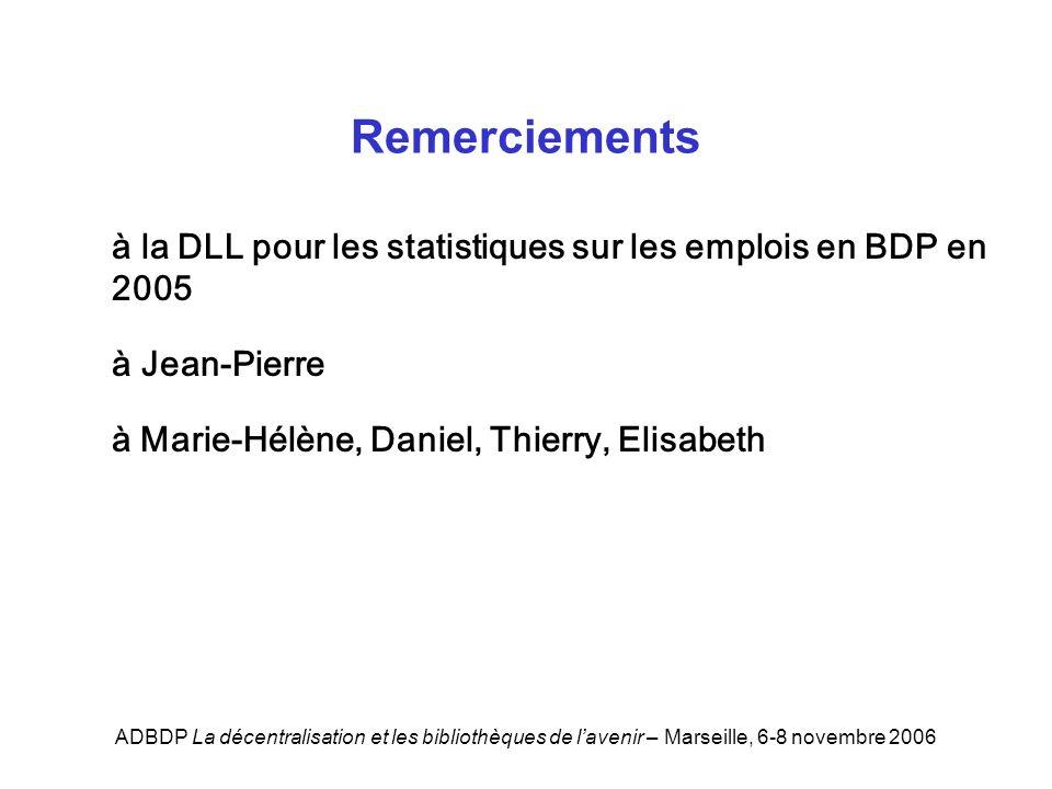 ADBDP La décentralisation et les bibliothèques de lavenir – Marseille, 6-8 novembre 2006 à la DLL pour les statistiques sur les emplois en BDP en 2005 à Jean-Pierre à Marie-Hélène, Daniel, Thierry, Elisabeth Remerciements