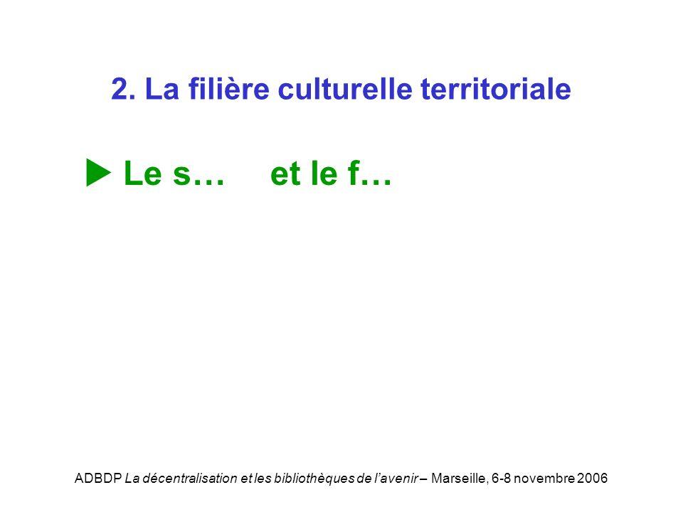 ADBDP La décentralisation et les bibliothèques de lavenir – Marseille, 6-8 novembre 2006 2. La filière culturelle territoriale Le s… et le f…