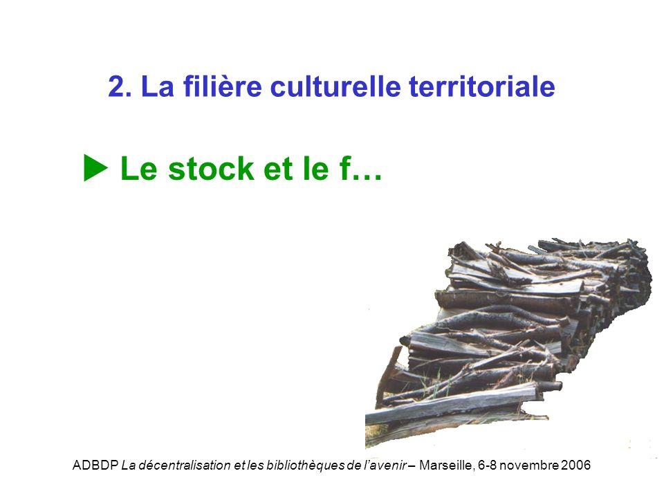 ADBDP La décentralisation et les bibliothèques de lavenir – Marseille, 6-8 novembre 2006 2. La filière culturelle territoriale Le stock et le f…