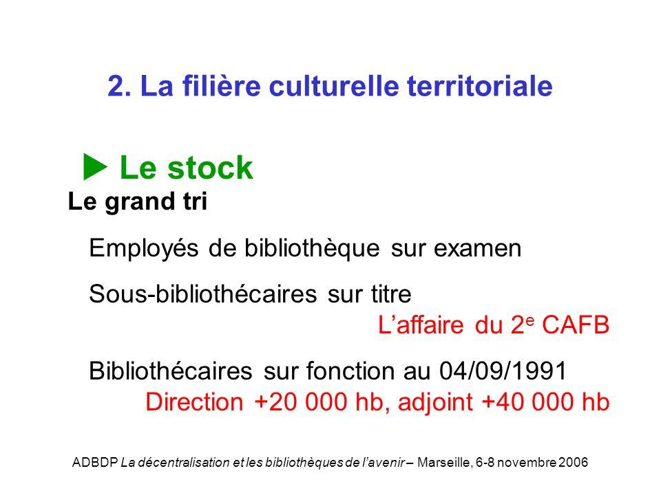 ADBDP La décentralisation et les bibliothèques de lavenir – Marseille, 6-8 novembre 2006 2. La filière culturelle territoriale Le stock Le grand tri E
