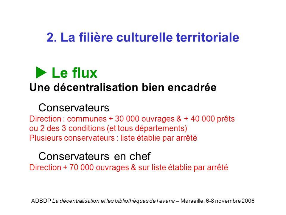 ADBDP La décentralisation et les bibliothèques de lavenir – Marseille, 6-8 novembre 2006 2. La filière culturelle territoriale Le flux Une décentralis