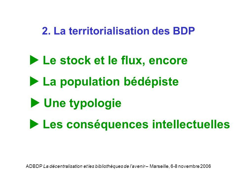 ADBDP La décentralisation et les bibliothèques de lavenir – Marseille, 6-8 novembre 2006 2. La territorialisation des BDP Le stock et le flux, encore