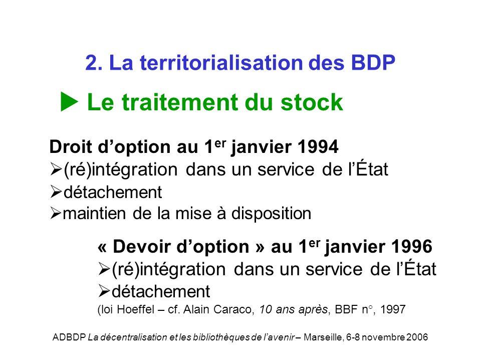 ADBDP La décentralisation et les bibliothèques de lavenir – Marseille, 6-8 novembre 2006 2. La territorialisation des BDP Le traitement du stock Droit