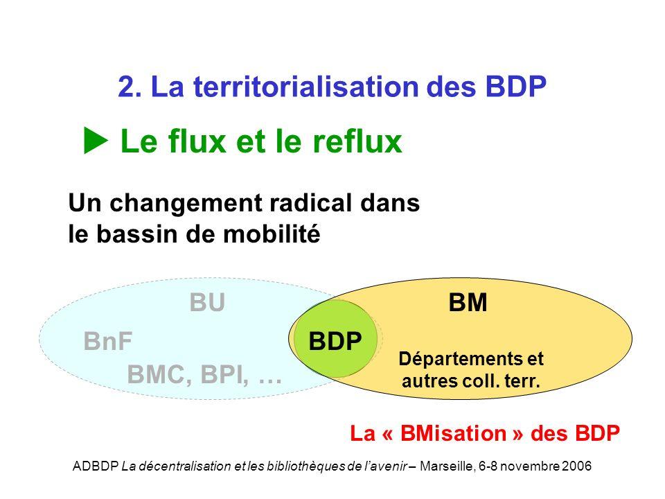 ADBDP La décentralisation et les bibliothèques de lavenir – Marseille, 6-8 novembre 2006 2. La territorialisation des BDP Le flux et le reflux Un chan