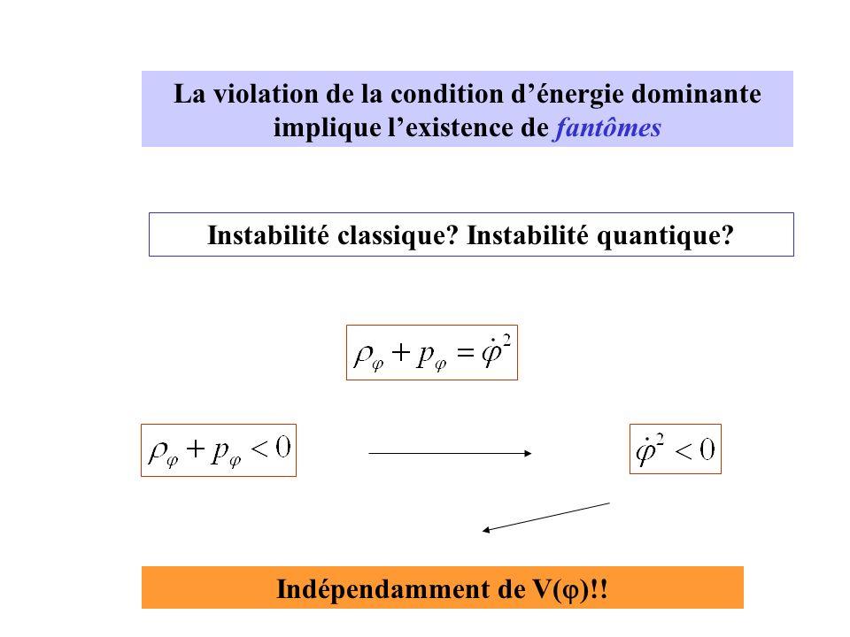 La violation de la condition dénergie dominante implique lexistence de fantômes Instabilité classique.