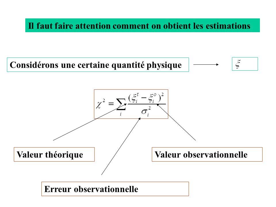 Il faut faire attention comment on obtient les estimations Considérons une certaine quantité physique Valeur théoriqueValeur observationnelle Erreur observationnelle