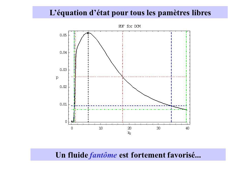 Léquation détat pour tous les pamètres libres Un fluide fantôme est fortement favorisé...
