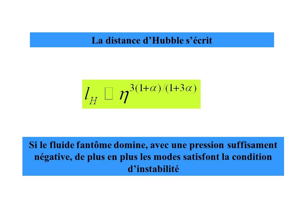 La distance dHubble sécrit Si le fluide fantôme domine, avec une pression suffisament négative, de plus en plus les modes satisfont la condition dinstabilité