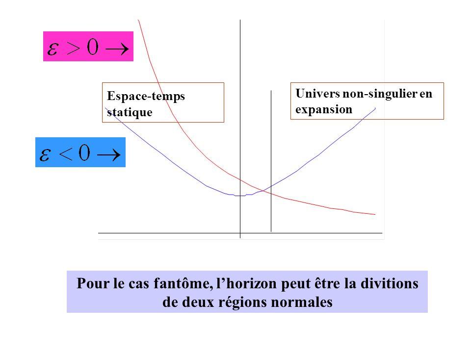 Pour le cas fantôme, lhorizon peut être la divitions de deux régions normales Espace-temps statique Univers non-singulier en expansion
