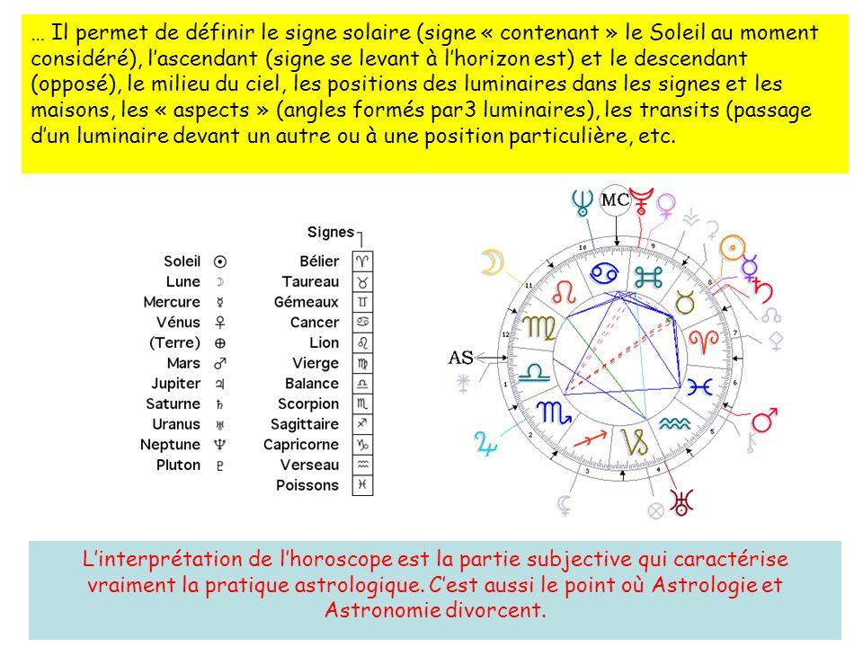 … Il permet de définir le signe solaire (signe « contenant » le Soleil au moment considéré), lascendant (signe se levant à lhorizon est) et le descendant (opposé), le milieu du ciel, les positions des luminaires dans les signes et les maisons, les « aspects » (angles formés par3 luminaires), les transits (passage dun luminaire devant un autre ou à une position particulière, etc.