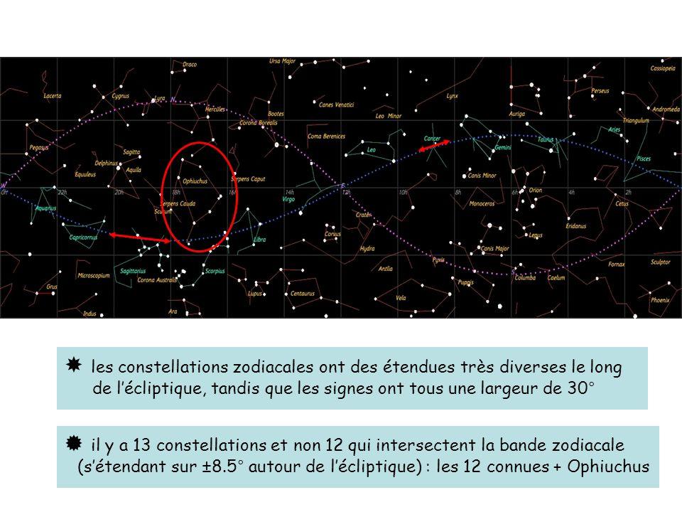 les constellations zodiacales ont des étendues très diverses le long de lécliptique, tandis que les signes ont tous une largeur de 30° il y a 13 constellations et non 12 qui intersectent la bande zodiacale (sétendant sur ±8.5° autour de lécliptique) : les 12 connues + Ophiuchus