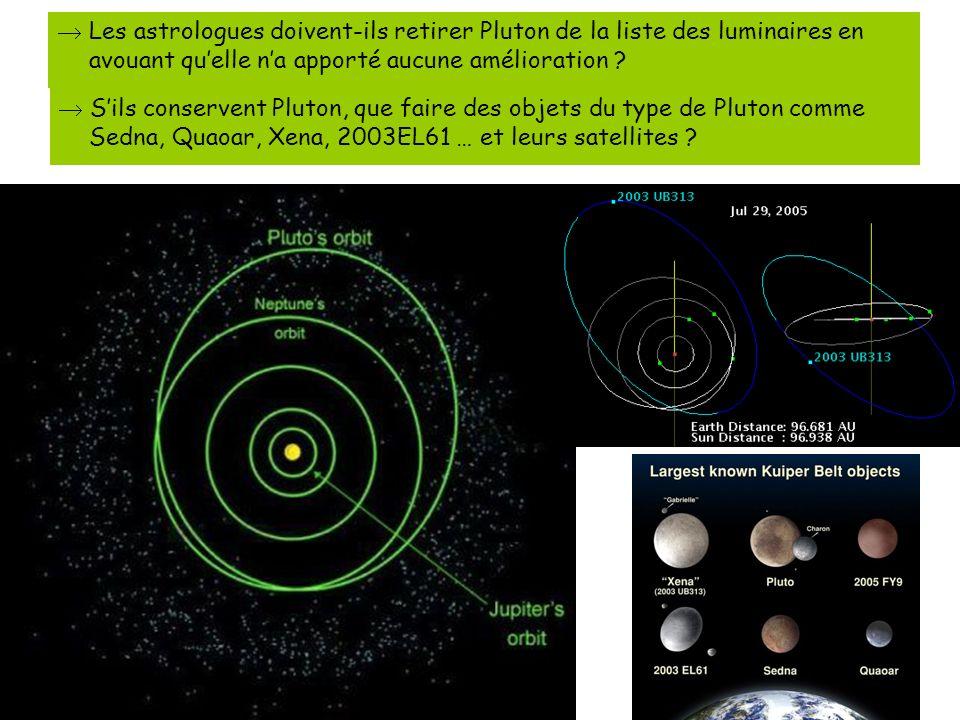 Les astrologues doivent-ils retirer Pluton de la liste des luminaires en avouant quelle na apporté aucune amélioration .