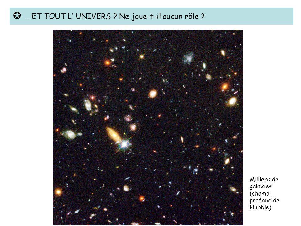 … ET TOUT L UNIVERS ? Ne joue-t-il aucun rôle ? Milliers de galaxies (champ profond de Hubble)