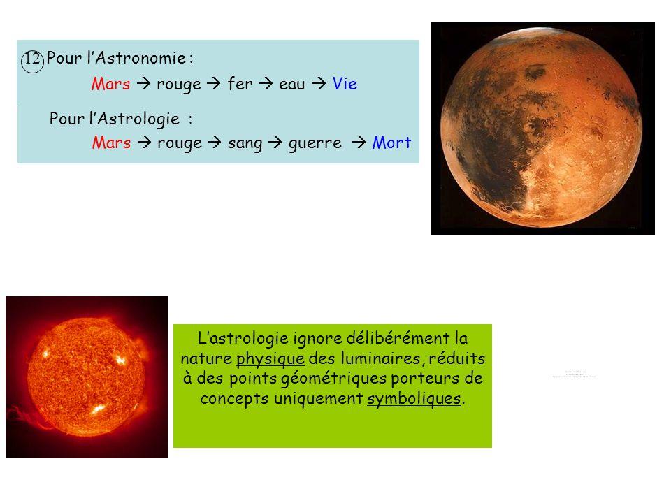 12 Pour lAstronomie : Mars rouge fer eau Vie Lastrologie ignore délibérément la nature physique des luminaires, réduits à des points géométriques porteurs de concepts uniquement symboliques.