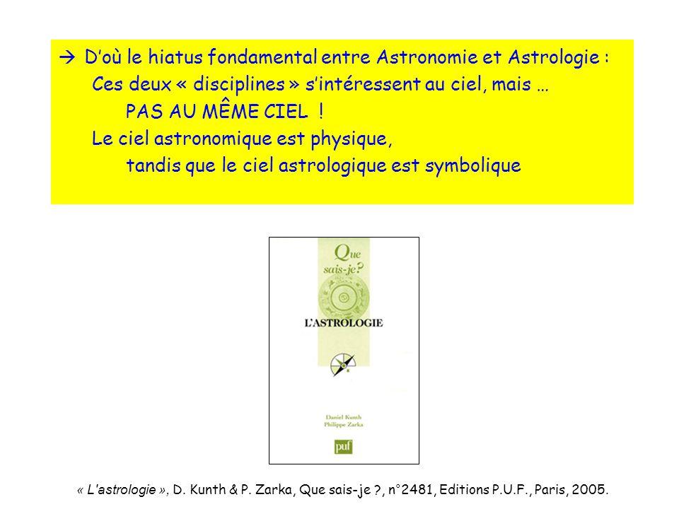 Doù le hiatus fondamental entre Astronomie et Astrologie : Ces deux « disciplines » sintéressent au ciel, mais … PAS AU MÊME CIEL .