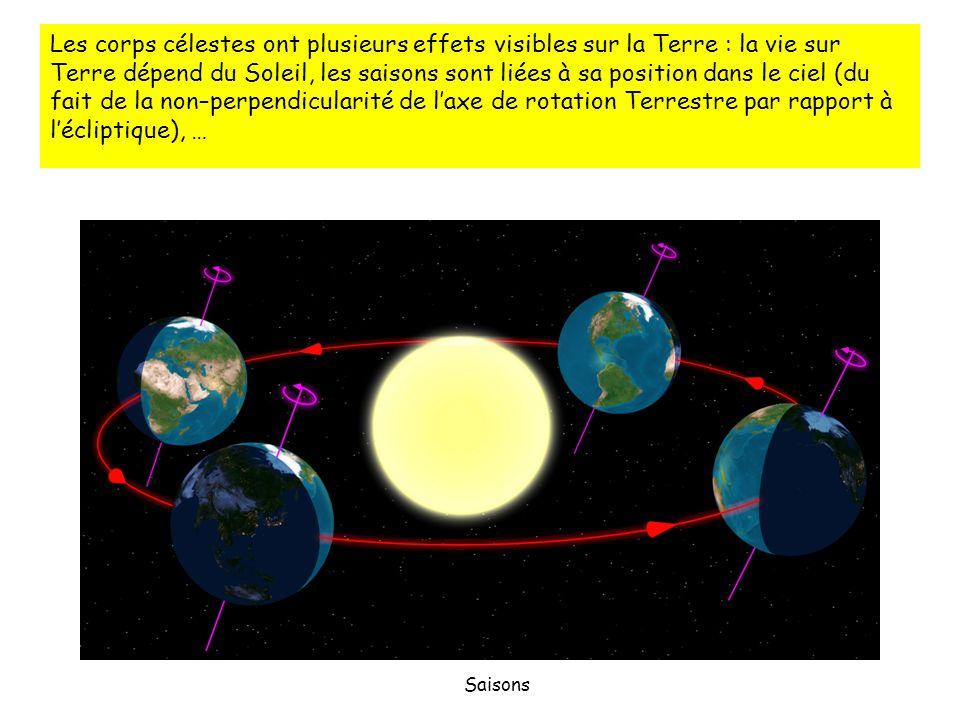 Les corps célestes ont plusieurs effets visibles sur la Terre : la vie sur Terre dépend du Soleil, les saisons sont liées à sa position dans le ciel (du fait de la non–perpendicularité de laxe de rotation Terrestre par rapport à lécliptique), … Saisons