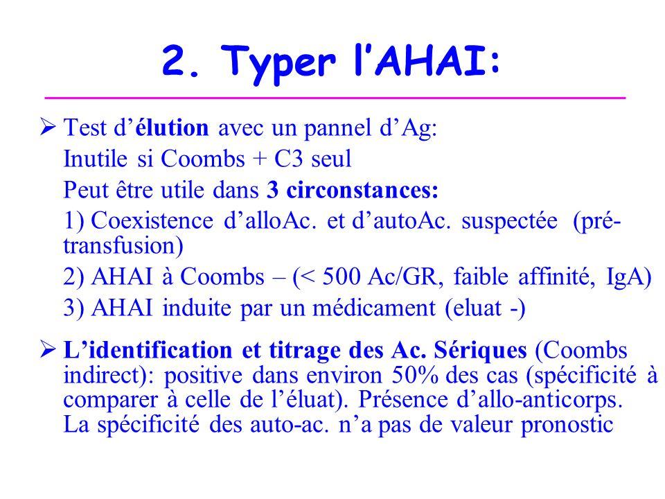 2. Typer lAHAI: Test délution avec un pannel dAg: Inutile si Coombs + C3 seul Peut être utile dans 3 circonstances: 1) Coexistence dalloAc. et dautoAc