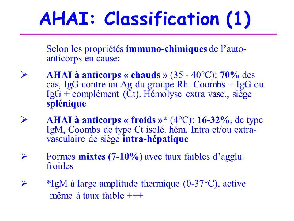 AHAI: Classification (1) Selon les propriétés immuno-chimiques de lauto- anticorps en cause: AHAI à anticorps « chauds » (35 - 40°C): 70% des cas, IgG