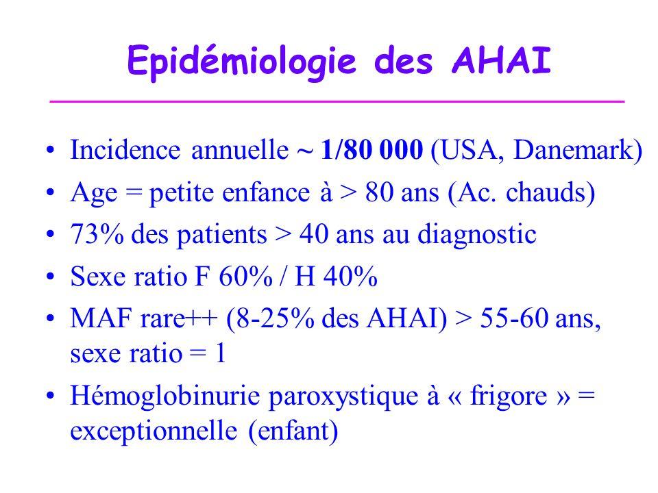 Epidémiologie des AHAI Incidence annuelle ~ 1/80 000 (USA, Danemark) Age = petite enfance à > 80 ans (Ac. chauds) 73% des patients > 40 ans au diagnos