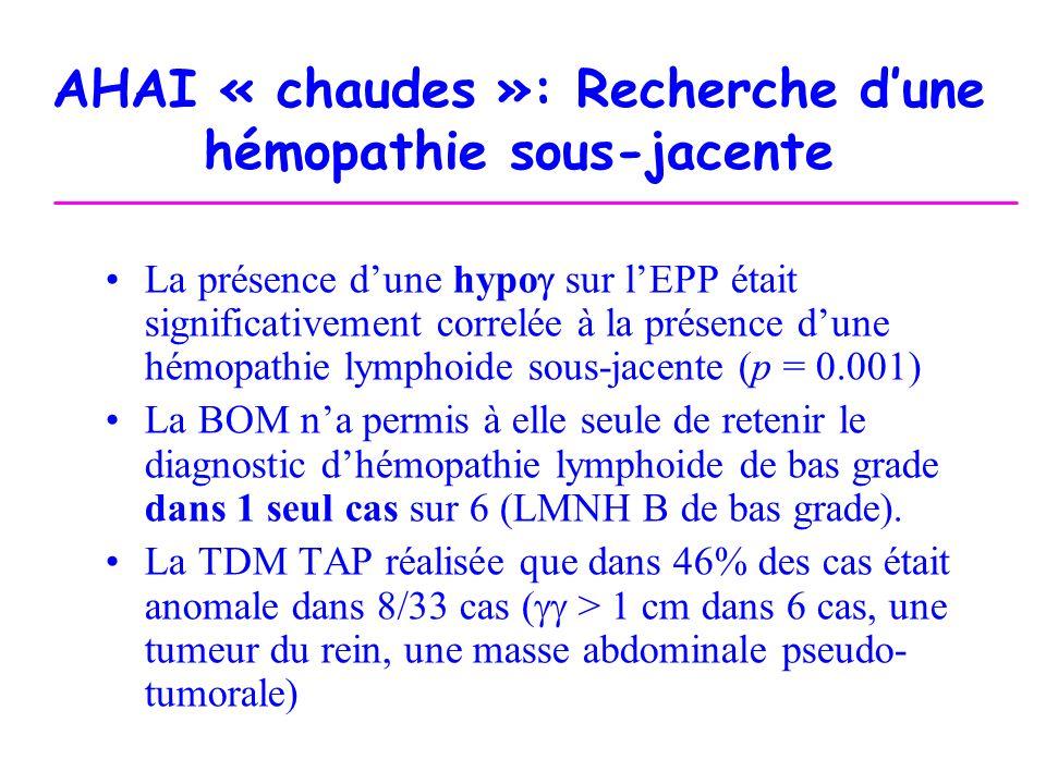 AHAI « chaudes »: Recherche dune hémopathie sous-jacente La présence dune hypo sur lEPP était significativement correlée à la présence dune hémopathie
