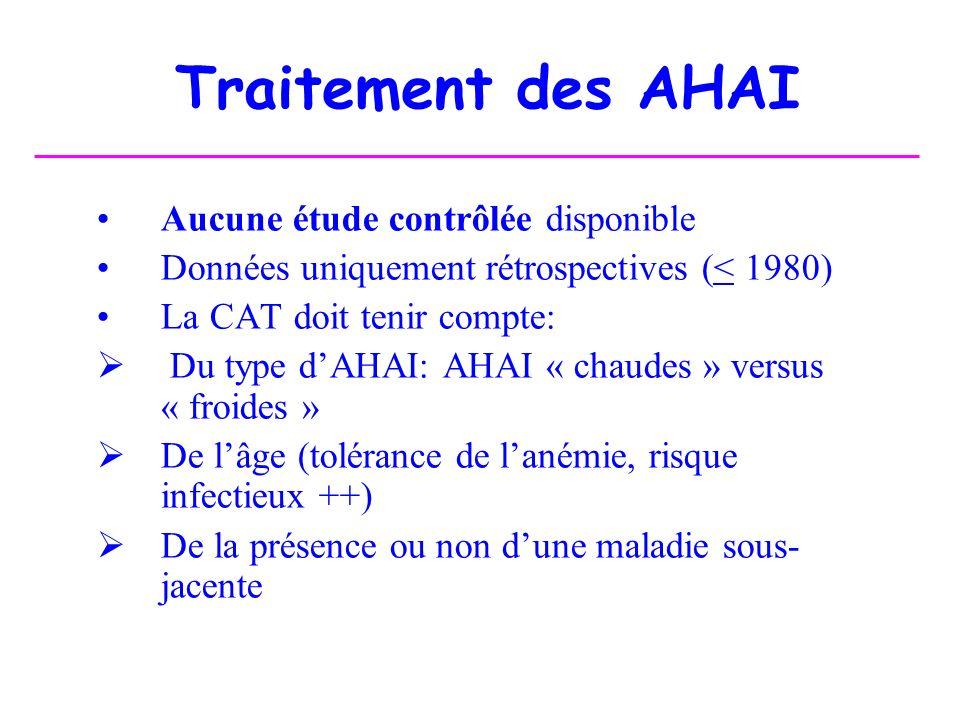 Traitement des AHAI Aucune étude contrôlée disponible Données uniquement rétrospectives (< 1980) La CAT doit tenir compte: Du type dAHAI: AHAI « chaud