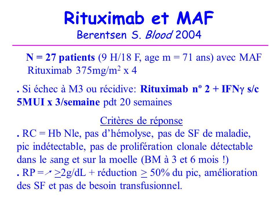 Rituximab et MAF Berentsen S. Blood 2004 N = 27 patients (9 H/18 F, age m = 71 ans) avec MAF Rituximab 375mg/m 2 x 4. Si échec à M3 ou récidive: Ritux