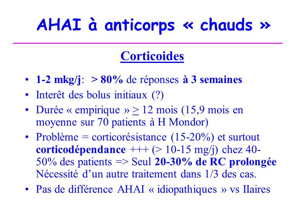 AHAI à anticorps « chauds » Corticoides 1-2 mkg/j: > 80% de réponses à 3 semaines Interêt des bolus initiaux (?) Durée « empirique » > 12 mois (15,9 m