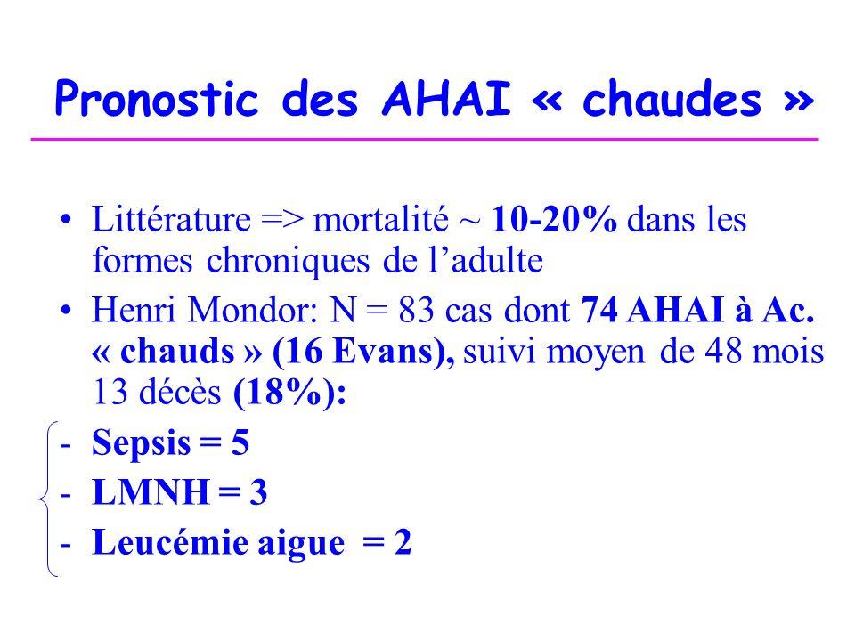 Pronostic des AHAI « chaudes » Littérature => mortalité ~ 10-20% dans les formes chroniques de ladulte Henri Mondor: N = 83 cas dont 74 AHAI à Ac. « c