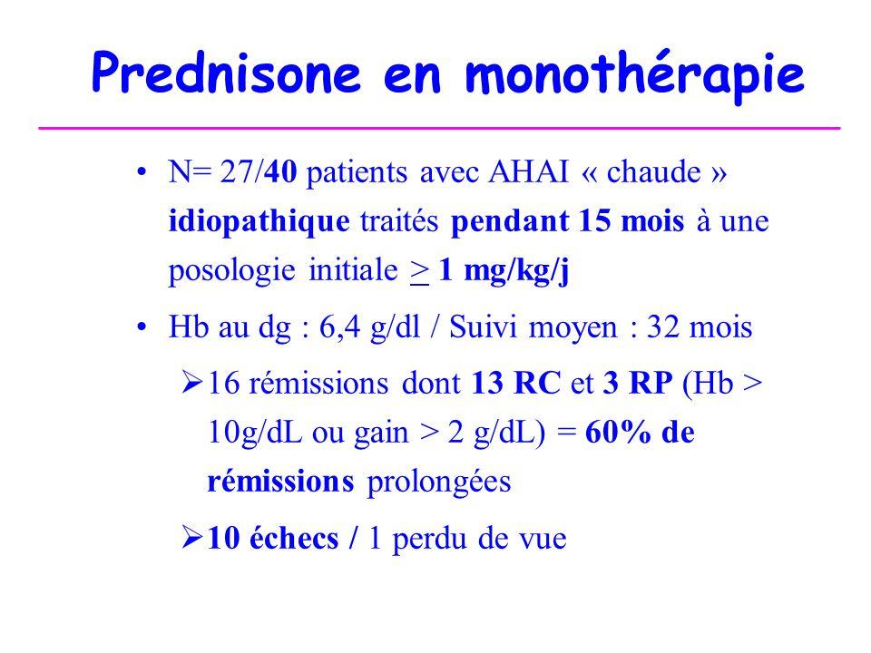 Prednisone en monothérapie N= 27/40 patients avec AHAI « chaude » idiopathique traités pendant 15 mois à une posologie initiale > 1 mg/kg/j Hb au dg :