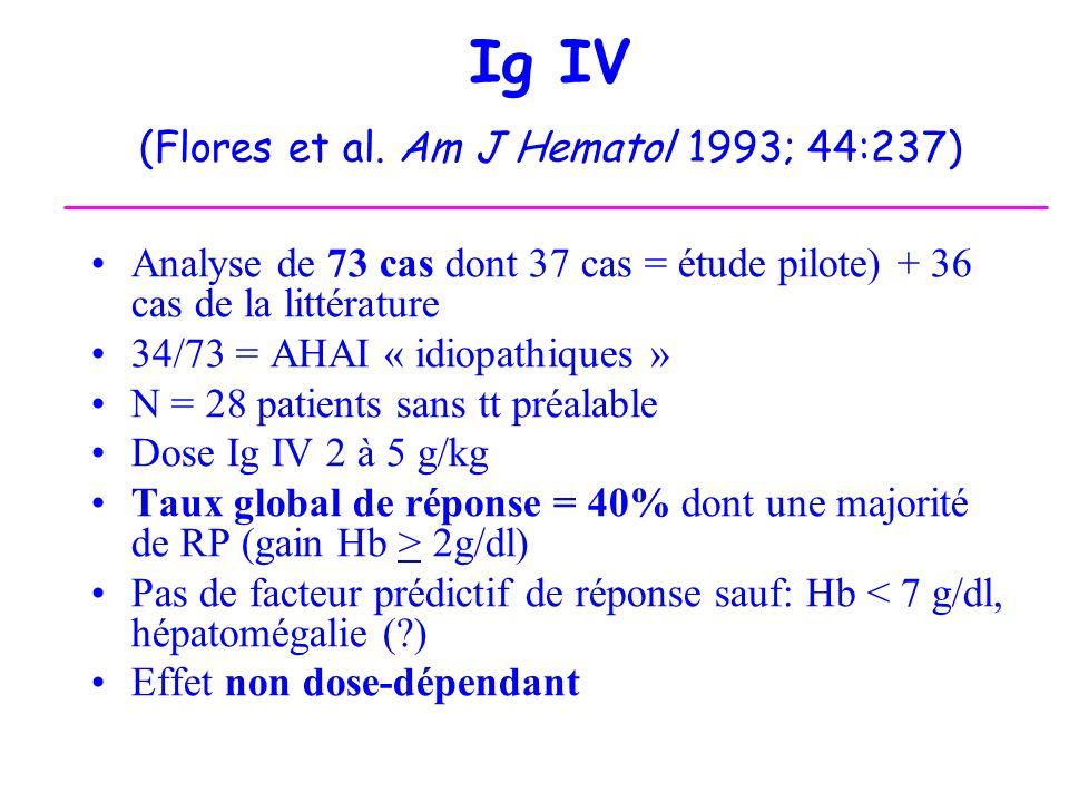 Ig IV (Flores et al. Am J Hematol 1993; 44:237) Analyse de 73 cas dont 37 cas = étude pilote) + 36 cas de la littérature 34/73 = AHAI « idiopathiques