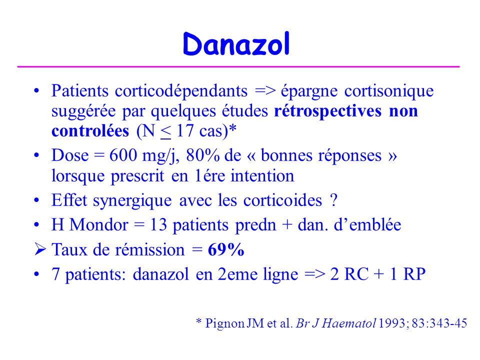 Danazol Patients corticodépendants => épargne cortisonique suggérée par quelques études rétrospectives non controlées (N < 17 cas)* Dose = 600 mg/j, 8