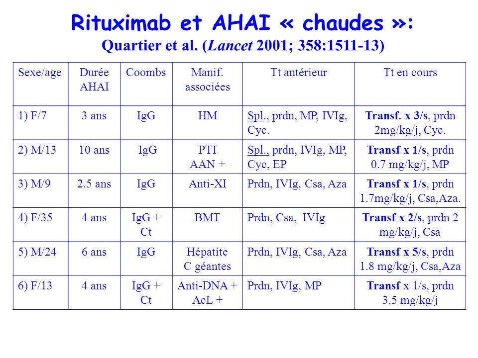 Rituximab et AHAI « chaudes »: Quartier et al. (Lancet 2001; 358:1511-13). Quartier et al. (Lancet 2001; 358:1511-13) Sexe/ageDurée AHAI CoombsManif.