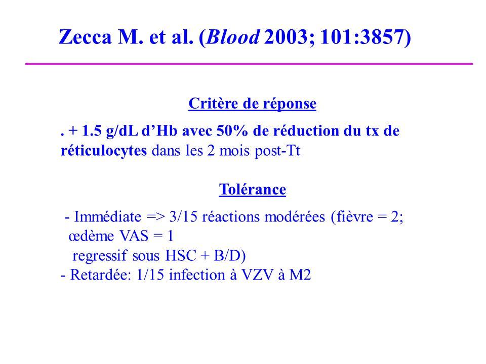 Zecca M. et al. (Blood 2003; 101:3857) Critère de réponse. + 1.5 g/dL dHb avec 50% de réduction du tx de réticulocytes dans les 2 mois post-Tt Toléran