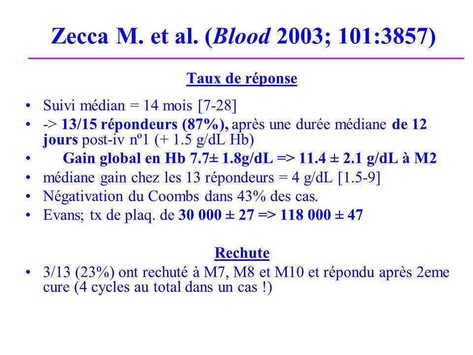 Zecca M. et al. (Blood 2003; 101:3857) Taux de réponse Suivi médian = 14 mois [7-28] -> 13/15 répondeurs (87%), après une durée médiane de 12 jours po
