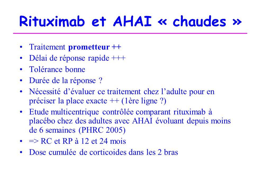 Rituximab et AHAI « chaudes » Traitement prometteur ++ Délai de réponse rapide +++ Tolérance bonne Durée de la réponse ? Nécessité dévaluer ce traitem