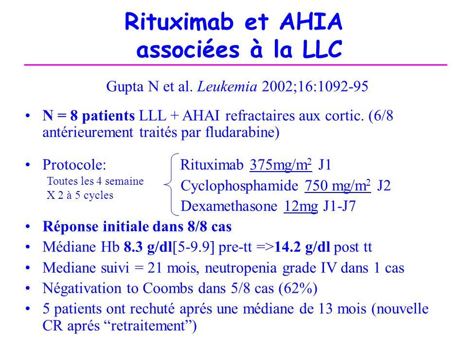 Rituximab et AHIA associées à la LLC Gupta N et al. Leukemia 2002;16:1092-95 N = 8 patients LLL + AHAI refractaires aux cortic. (6/8 antérieurement tr