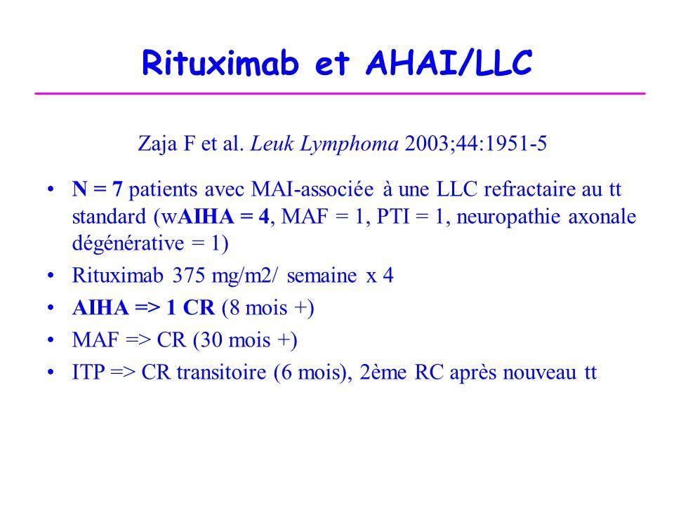 Rituximab et AHAI/LLC Zaja F et al. Leuk Lymphoma 2003;44:1951-5 N = 7 patients avec MAI-associée à une LLC refractaire au tt standard (wAIHA = 4, MAF