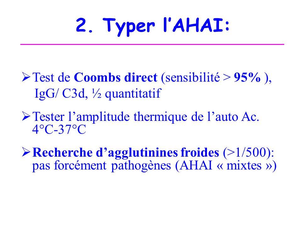 2. Typer lAHAI: Test de Coombs direct (sensibilité > 95% ), IgG/ C3d, ½ quantitatif Tester lamplitude thermique de lauto Ac. 4°C-37°C Recherche dagglu