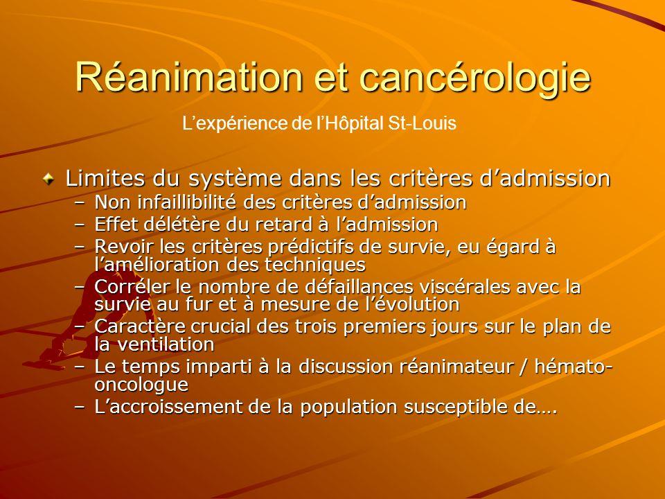 Réanimation et cancérologie Limites du système dans les critères dadmission –Non infaillibilité des critères dadmission –Effet délétère du retard à la