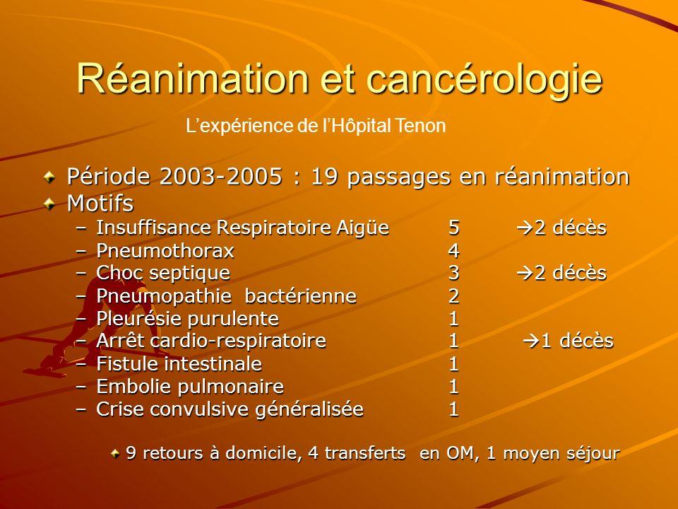 Réanimation et cancérologie Période 2003-2005 : 19 passages en réanimation Motifs –Insuffisance Respiratoire Aigüe 5 2 décès –Pneumothorax 4 –Choc sep