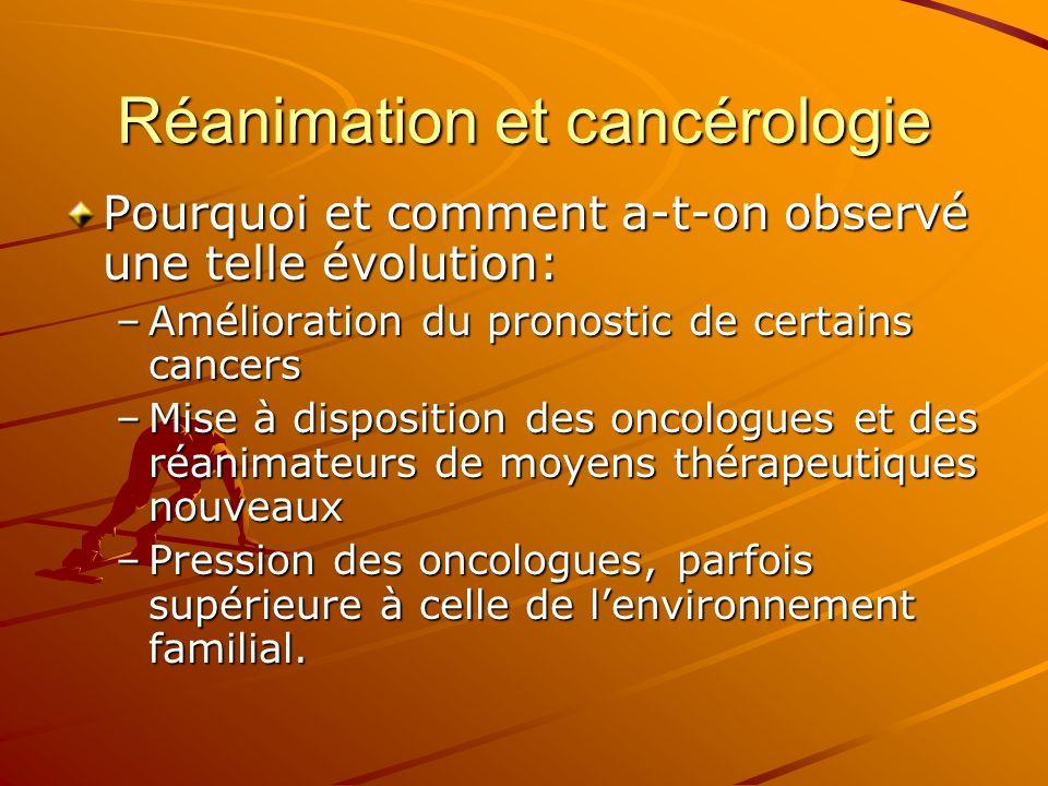 Réanimation et cancérologie Pourquoi et comment a-t-on observé une telle évolution: –Amélioration du pronostic de certains cancers –Mise à disposition