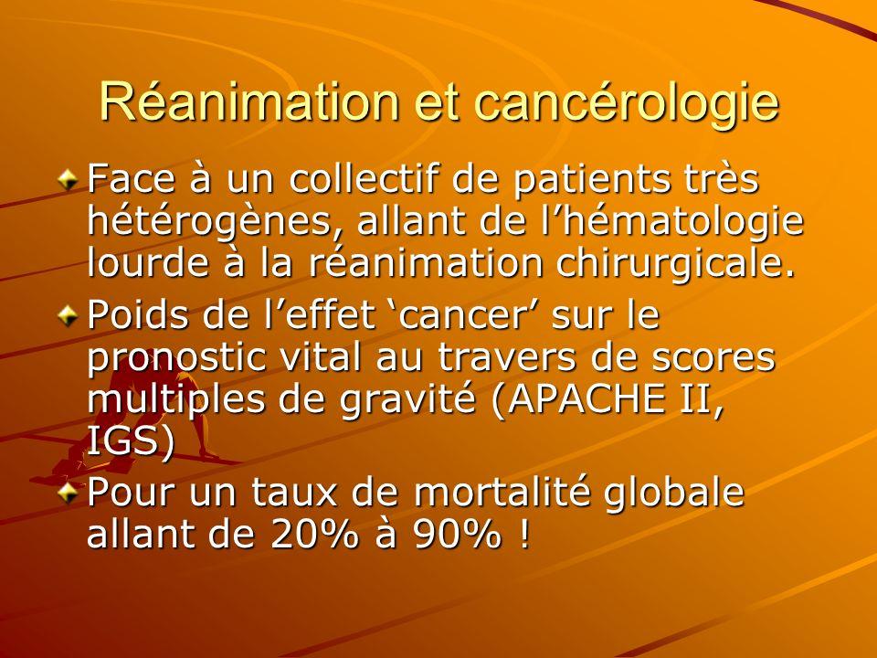 Réanimation et cancérologie Face à un collectif de patients très hétérogènes, allant de lhématologie lourde à la réanimation chirurgicale. Poids de le