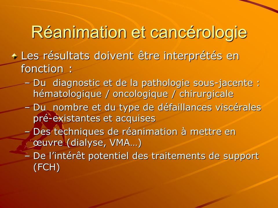 Réanimation et cancérologie Les résultats doivent être interprétés en fonction : –Du diagnostic et de la pathologie sous-jacente : hématologique / onc