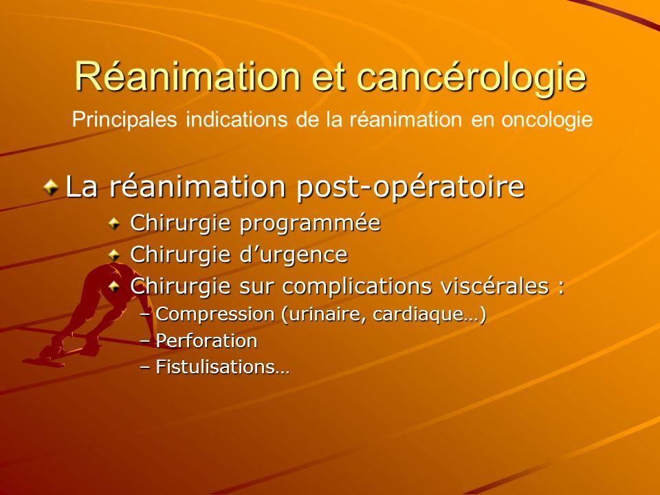 Réanimation et cancérologie La réanimation post-opératoire Chirurgie programmée Chirurgie programmée Chirurgie durgence Chirurgie durgence Chirurgie s