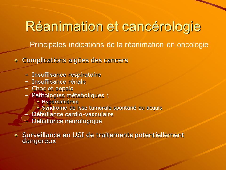 Réanimation et cancérologie Complications aigües des cancers –Insuffisance respiratoire –Insuffisance rénale –Choc et sepsis –Pathologies métaboliques