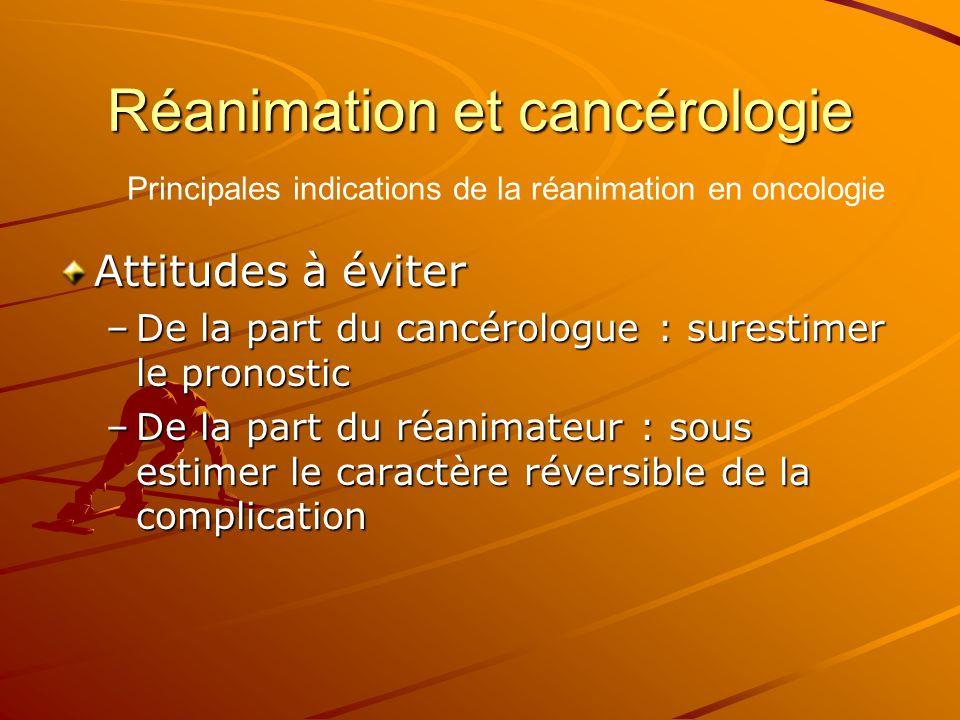 Réanimation et cancérologie Attitudes à éviter –De la part du cancérologue : surestimer le pronostic –De la part du réanimateur : sous estimer le cara